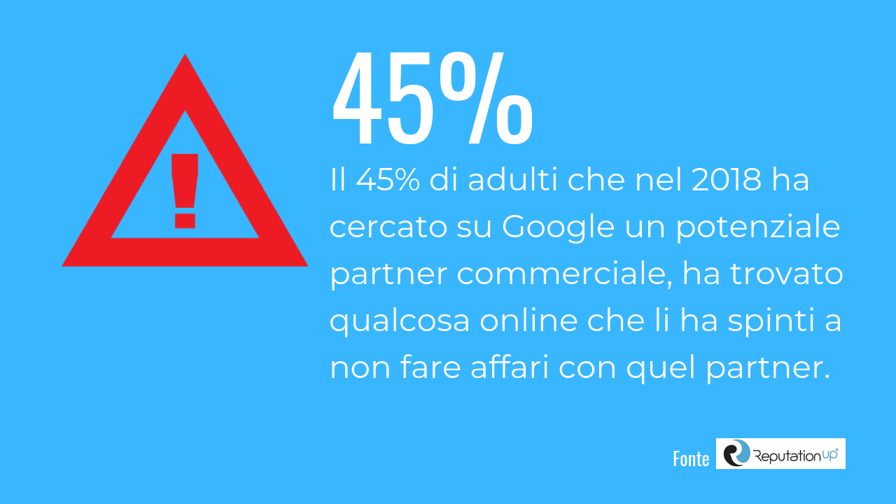 INFOGRAFICA 1 Statistiche Web Reputation 2019