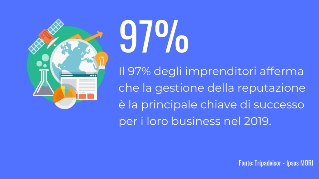 INFOGRAFICA 2 Statistiche Online Reputation Management 2019