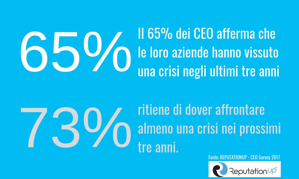 statistiche crisis management