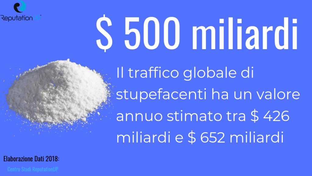 Spesa globale mercato droghe illecite 2018 elaborazione reputationup