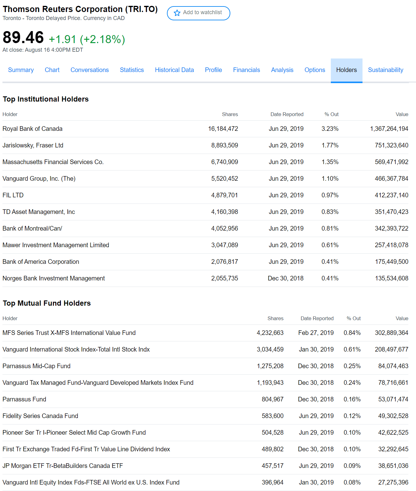 azionisti thomson reuters