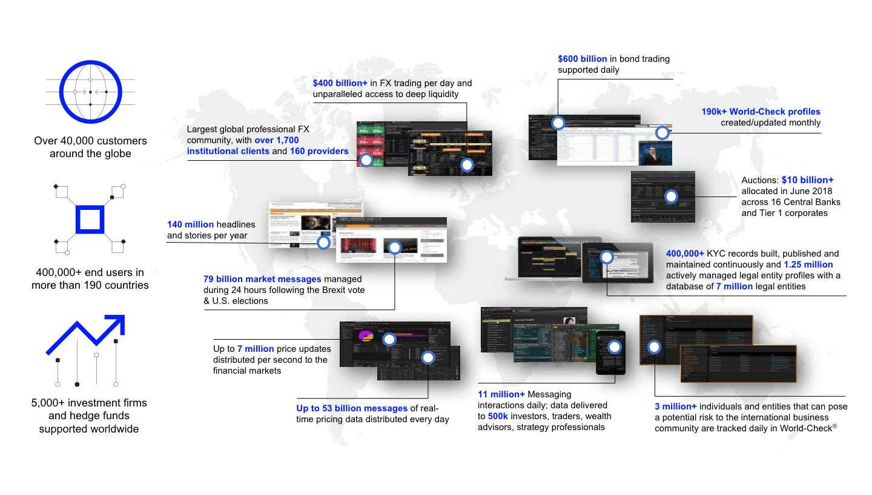 infografica su refinitiv