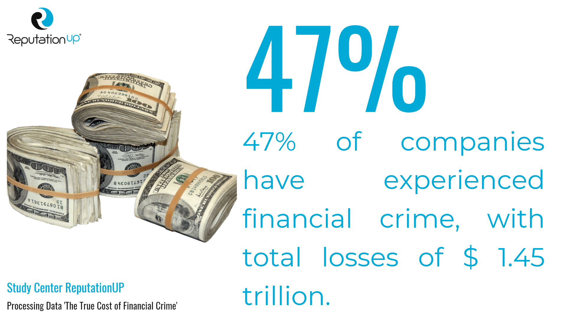 the true cost of financial crime study center reputationup