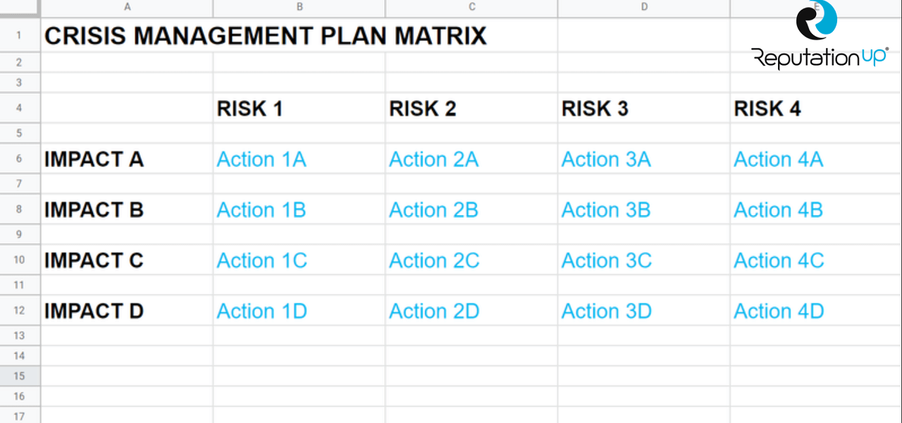 crisis management plan matrix