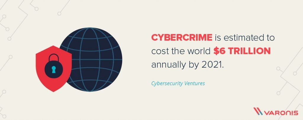 cybercrime GDPR qué es 2020 fotografía ReputationUP