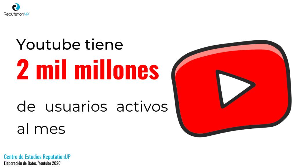 Cómo Eliminar Un Vídeo De Youtube Estadísticas usuarios