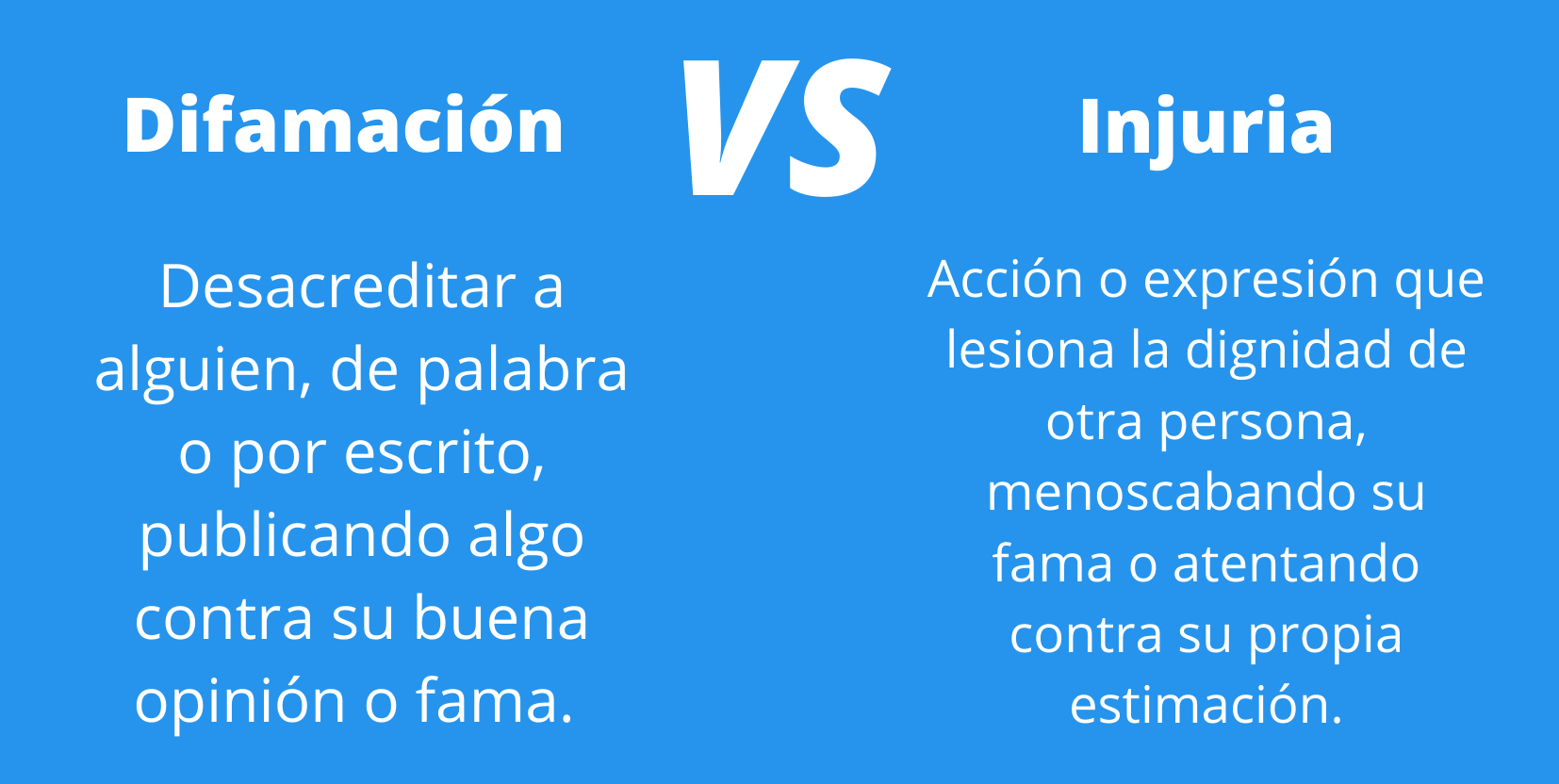 Difamación vs injuria Difamación online Infografía ReputationUP 2020