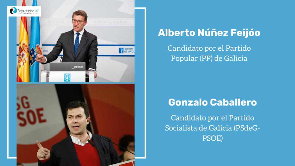 Presentación Candidatos Elecciones Gallegas 2020 Infografía ReputationUP