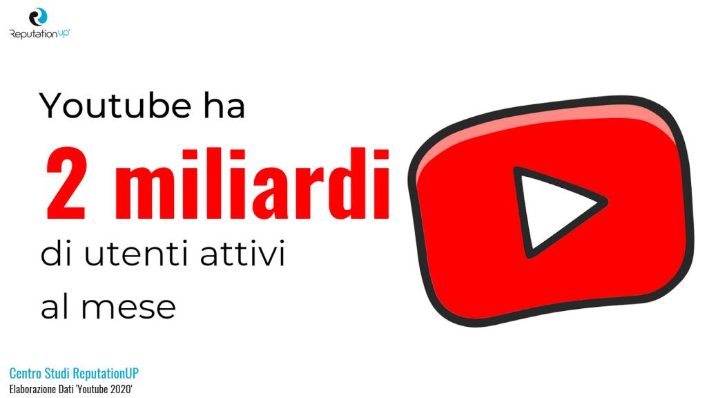eliminare video da youtube statistiche 2020