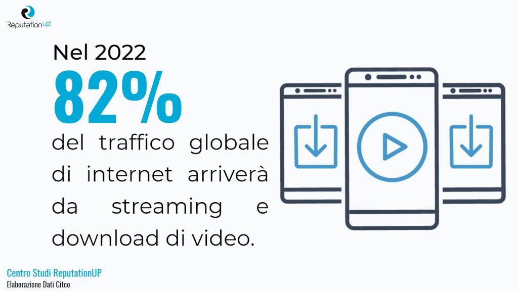 perchè eliminare un video da youtube proiezioni traffico video 2022