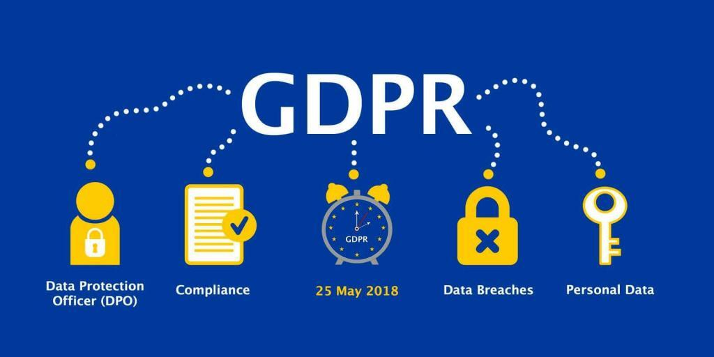GDPR what do you need to do to comply