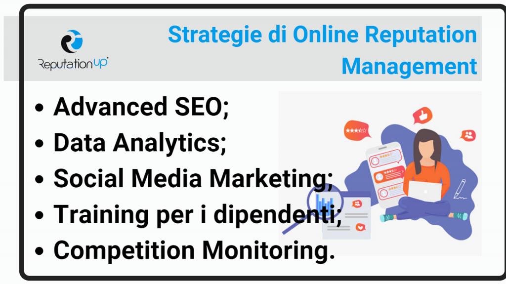 Le migliori strategie di online reputation management reputationup
