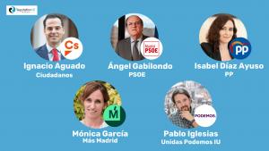 Elecciones a la Comunidad de Madrid 2021 ReputationUP desvela quién gana online ReputationUP