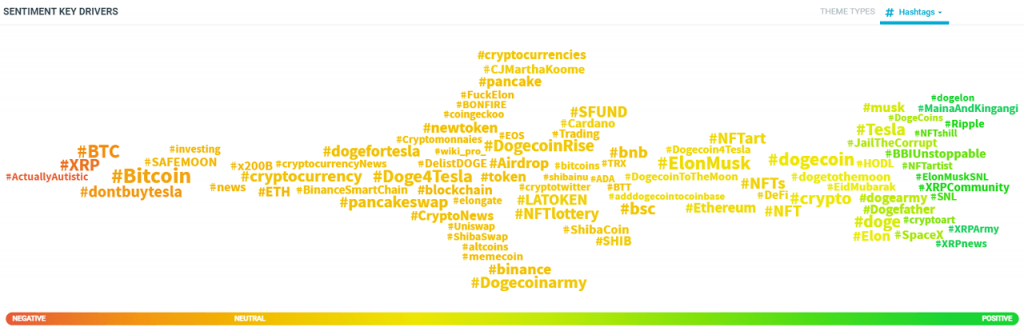 Hashtags ReputationUP