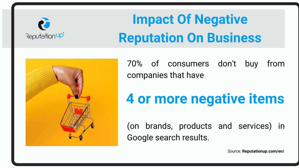 Impact Of Negative Reputation On Business