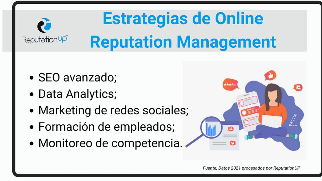 Las mejores estrategias de Online Reputation Management ReputationUP
