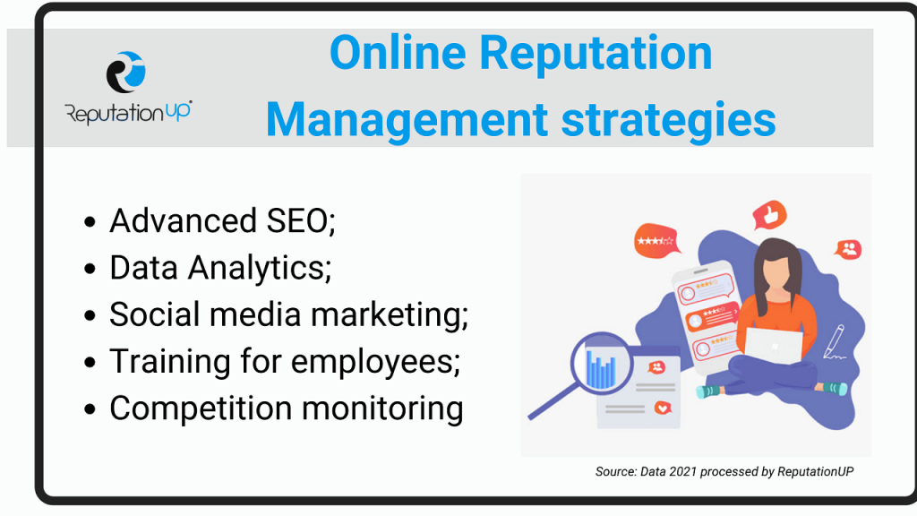 The best online reputation management strategies ReputationUP