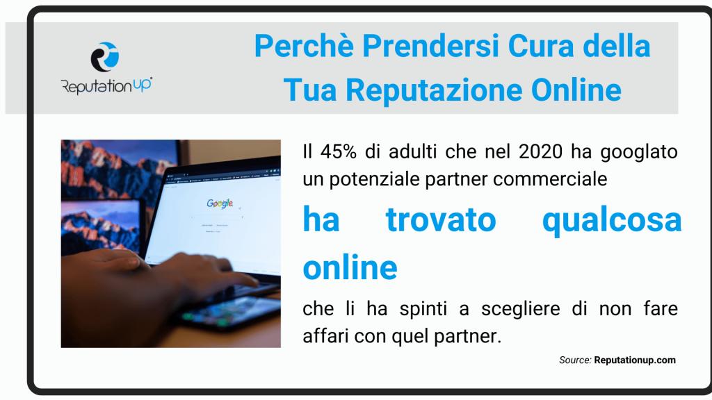 statistiche 2021 reputazione online reputationup