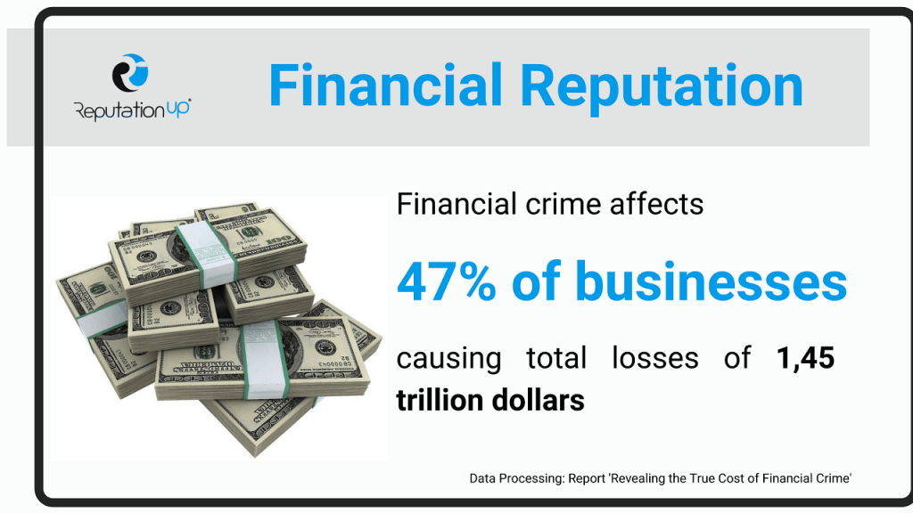 Financial compliance for companies. Financial Compliance What It Is And Why It Is Important ReputationUP
