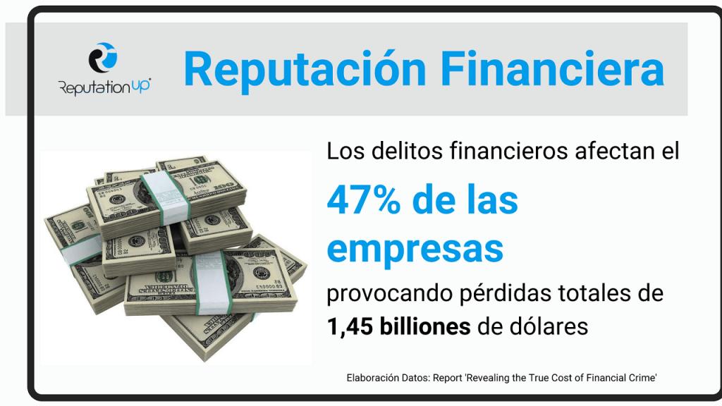 Regulaciones del cumplimiento financiero en una empresa ReputationUP