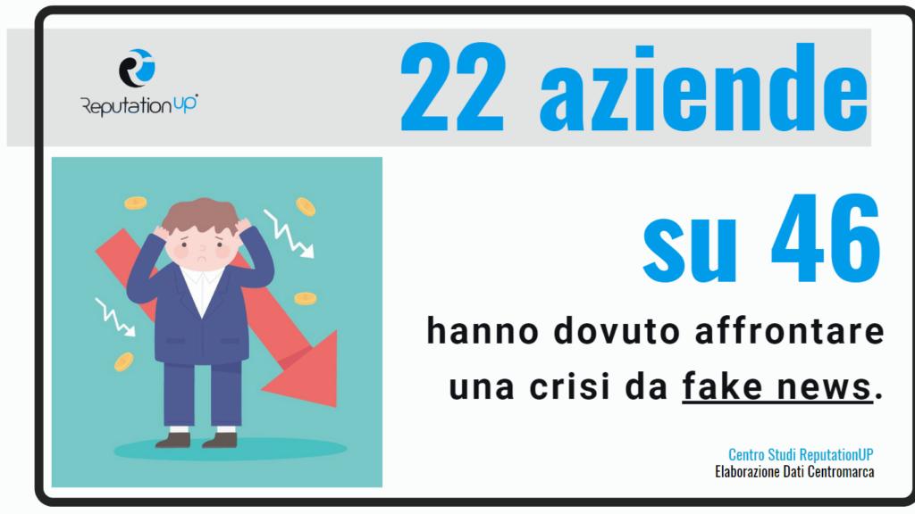 crisis management statistiche reputationup 2021 come cancellare notizie dal web