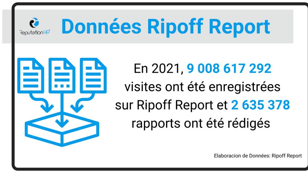 Histoire de Ripoff Report ReputationUP