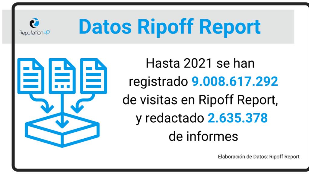 Historia de Ripoff Report ReputationUP