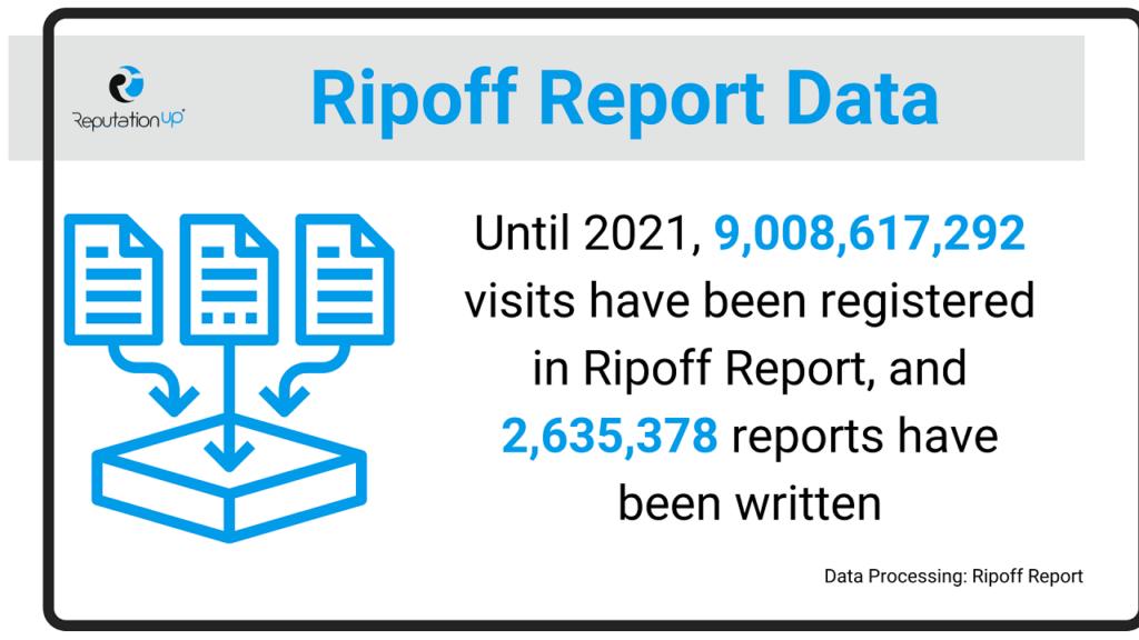 Ripoff-Report-History-ReputationUP