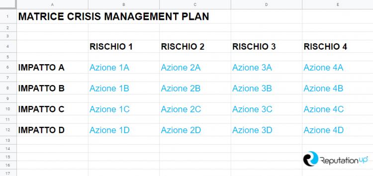 matrice crisis management plan